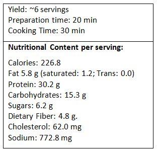 Pescado Nutrition Info
