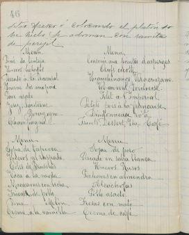 Resetas de Cocina: Refrescos, Reposteria, Dulces. 1910 manuscript cookbook written by Cármen Volante. TX716 .M4 V653 1910. UTSA Libraries Special Collections.